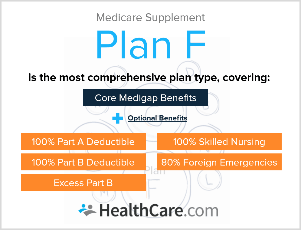 Why Medigap Plan F Is The Most Popular Medicare Supplement. Moving Companies Fairfax Kraft Tape Dispenser. Unified Communications Strategy. Law School Application Checklist. Website Development Checklist. Pmp Certification In India Cheap Car Insrance. Kentucky School Of Art Grace Garden Preschool. Electroneurodiagnostic Technology Program. How To Become A Junior Firefighter