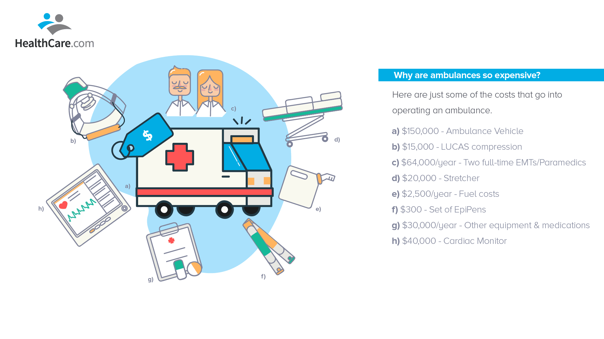 Why Ambulances Are So Expensive Illustration | The CheckUp by HealthCare.com