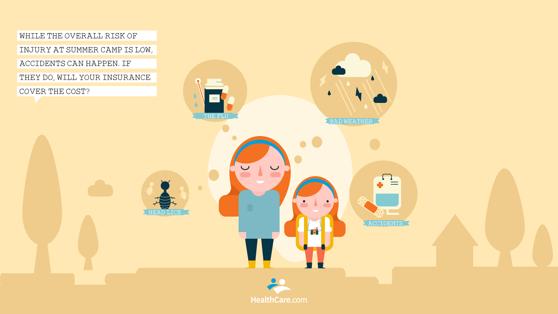 Health Insurance for Summer Camp: Illustration | The CheckUp by HealthCare.com