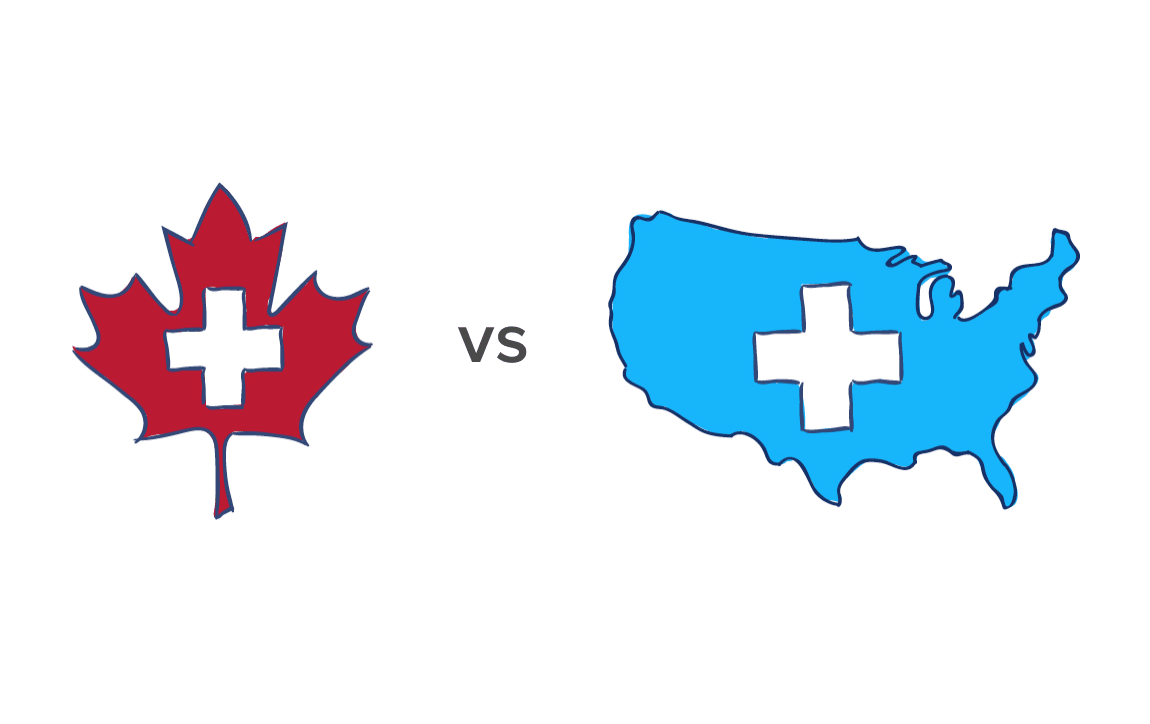 canada vs us education Canadian education system education in canada is under the complete jurisdiction of the provinces and territories (states) and as such, there is no federal(central.