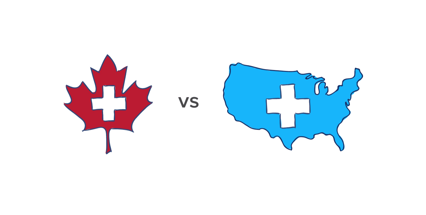 Maple leaf and USA | Canada VS. US Health insurance | HealthCare.com