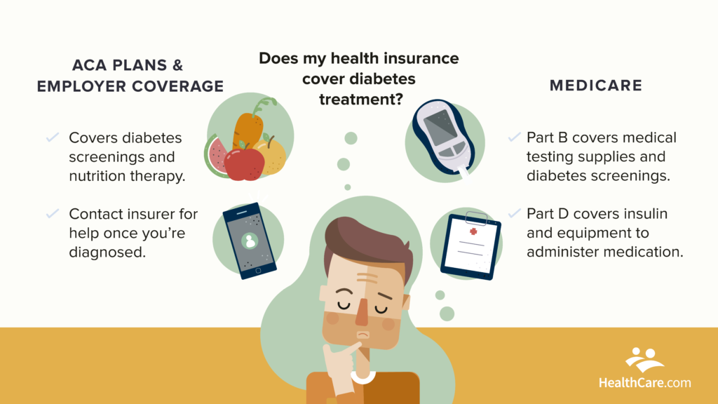 diabetes health insurance | HealthCare.com