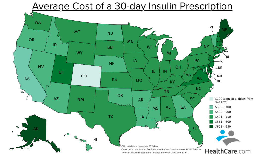 price of insulin by state 2016-19
